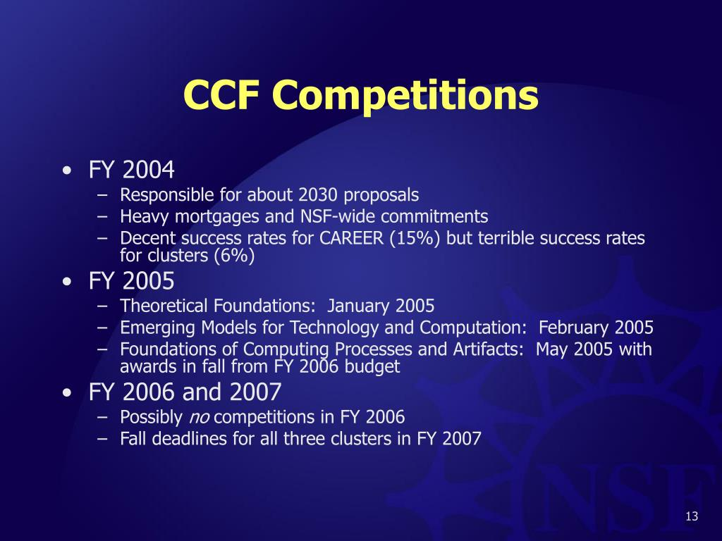 CCF Competitions