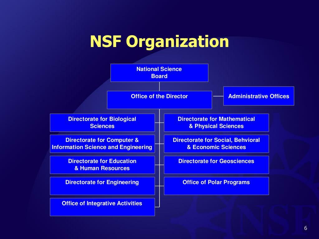 NSF Organization