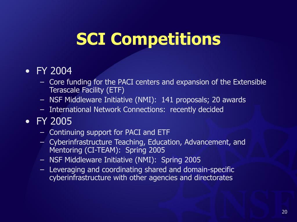 SCI Competitions