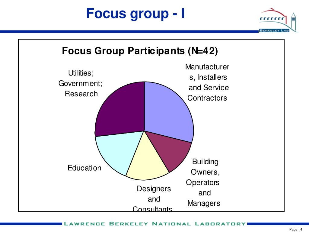 Focus group - I