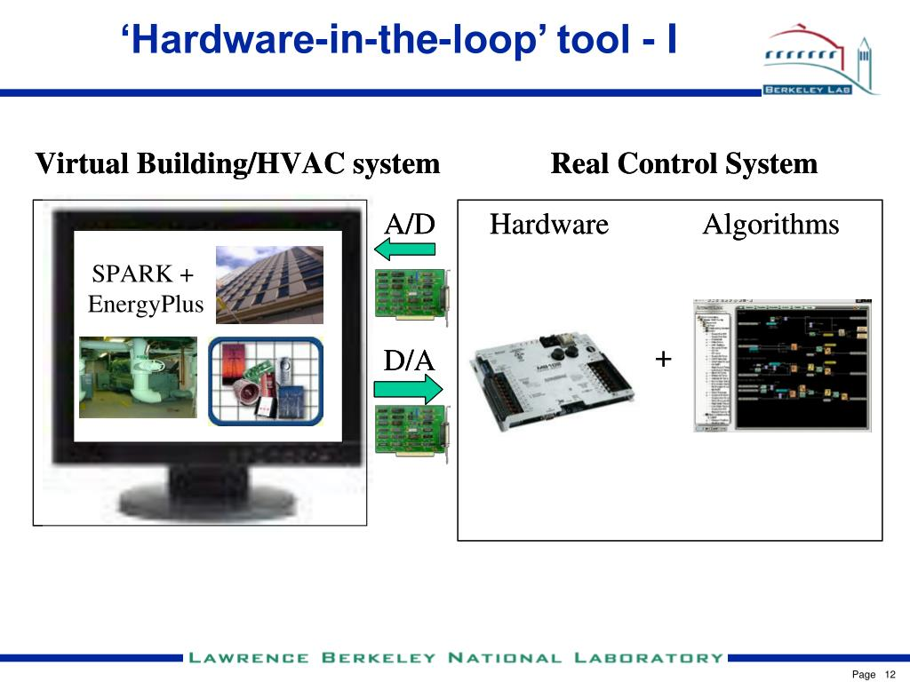 'Hardware-in-the-loop' tool - I