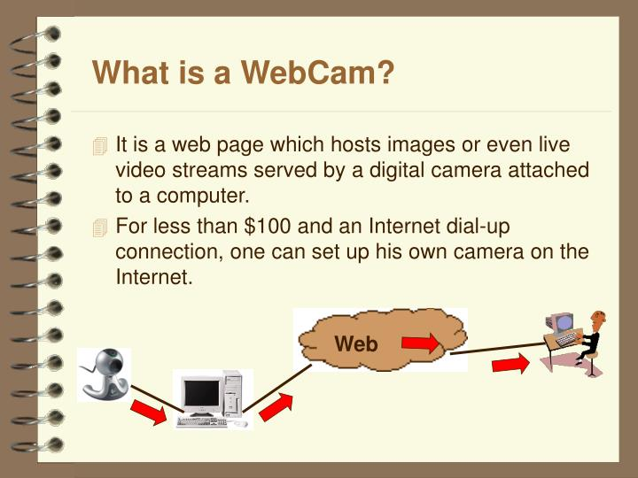 What is a webcam