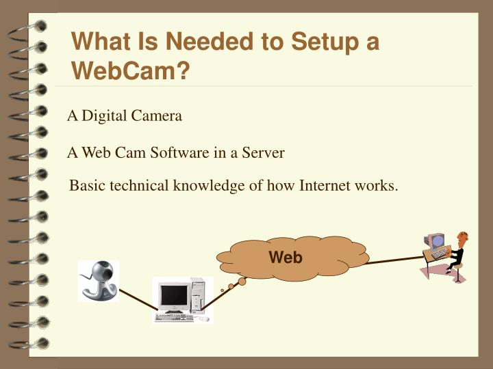 What is needed to setup a webcam