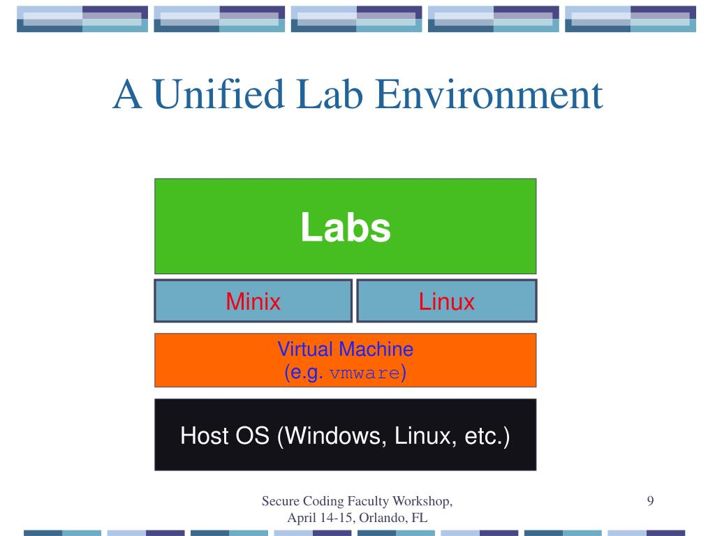 A Unified Lab Environment