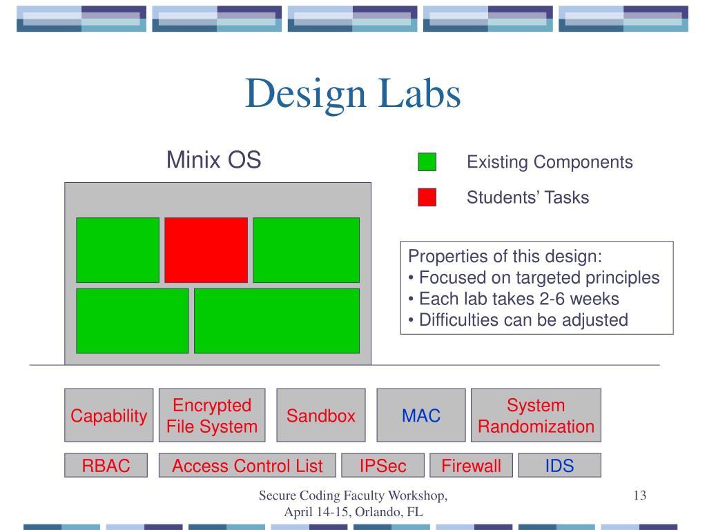 Design Labs