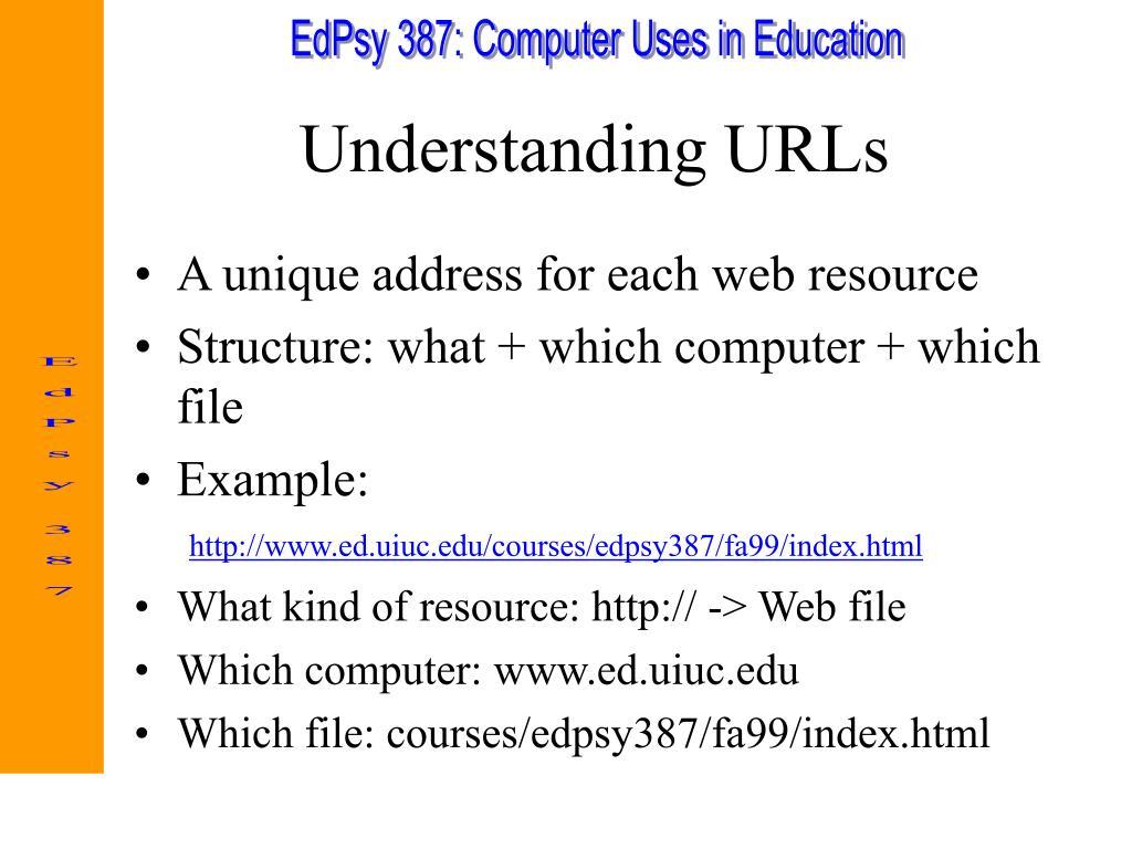 Understanding URLs