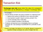 transaction risk