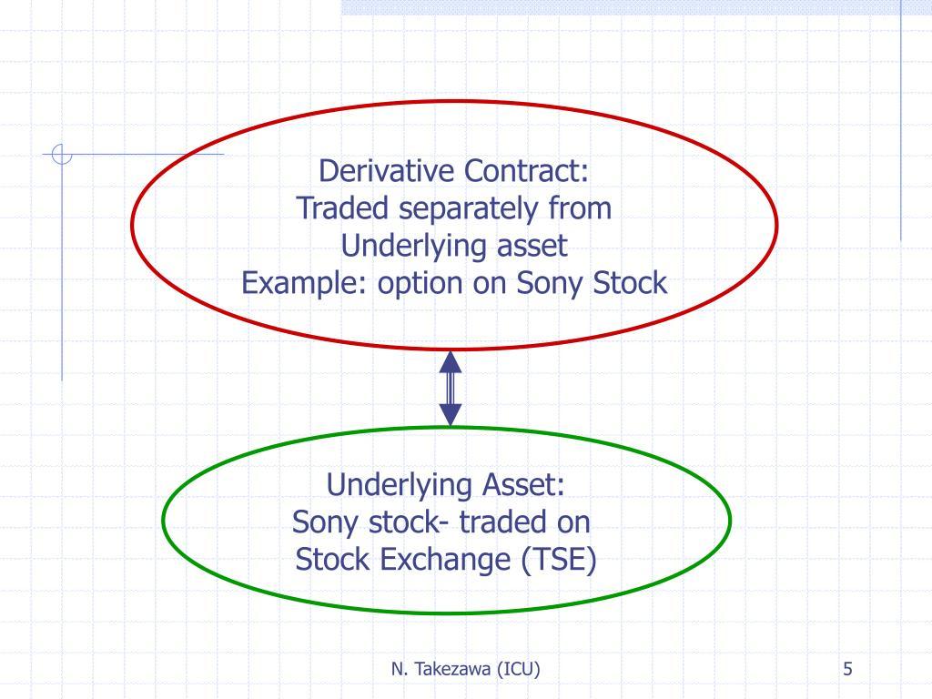 Derivative Contract:
