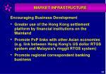 market infrastructure32