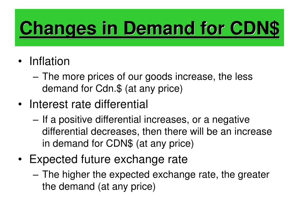 Changes in Demand for CDN$