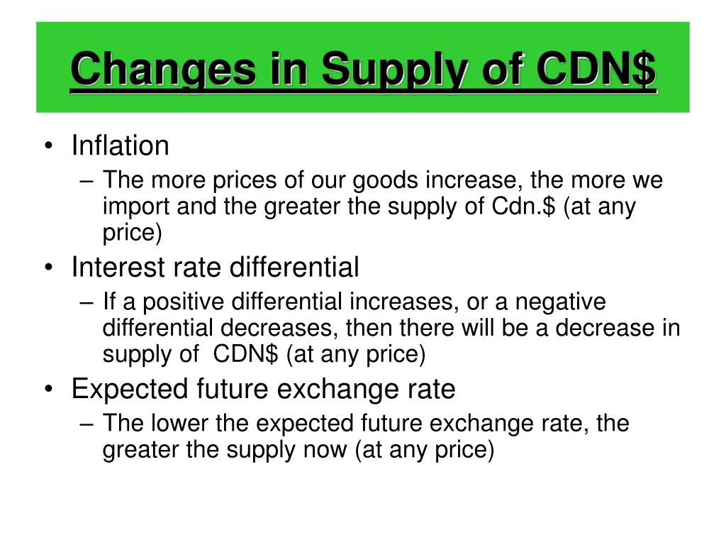 Changes in Supply of CDN$