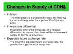 changes in supply of cdn