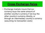 cross exchange rates