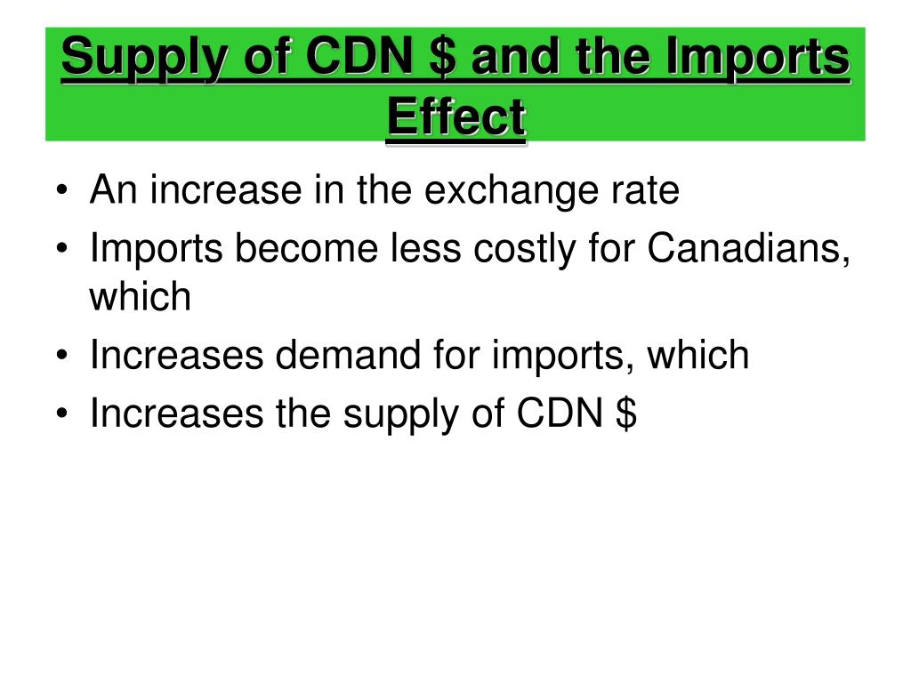Supply of CDN $ and the Imports Effect
