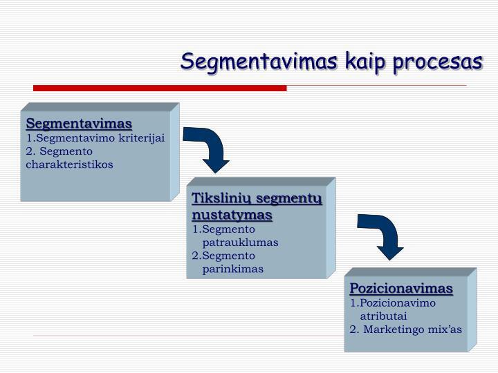 Segmentavimas kaip procesas