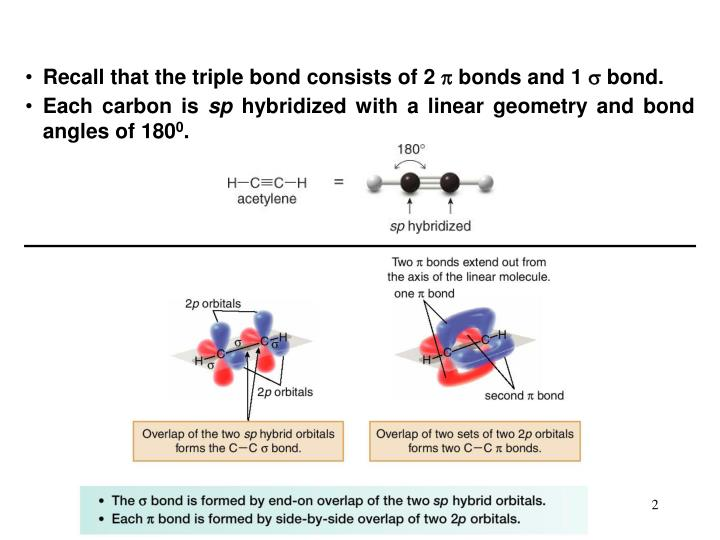 Recall that the triple bond consists of 2