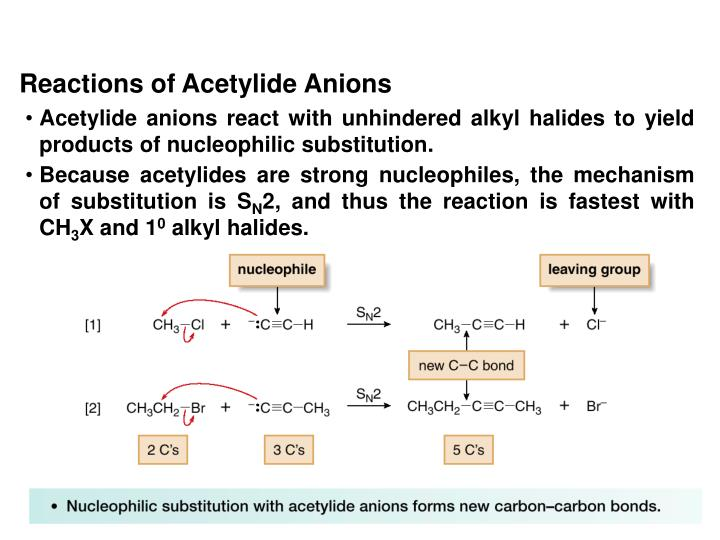 Reactions of Acetylide Anions