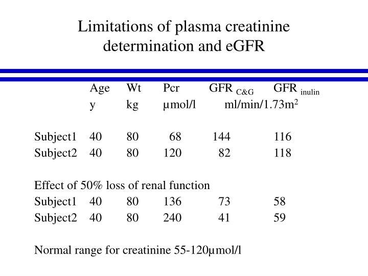 Limitations of plasma creatinine determination and eGFR
