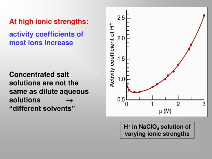 At high ionic strengths: