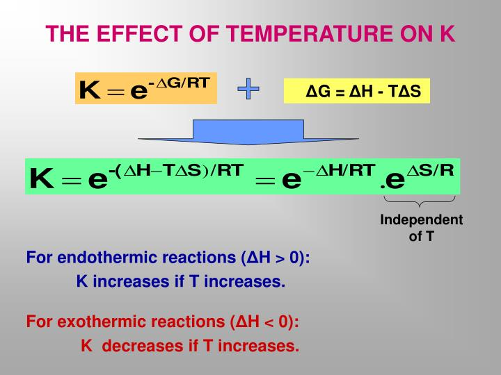THE EFFECT OF TEMPERATURE ON K