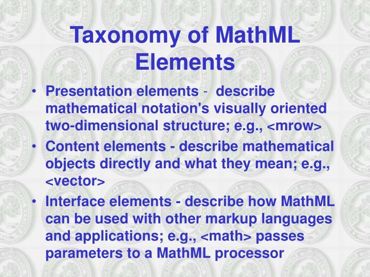 Taxonomy of MathML Elements