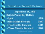 derivatives forward contracts17