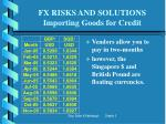 fx risks and solutions importing goods for credit10