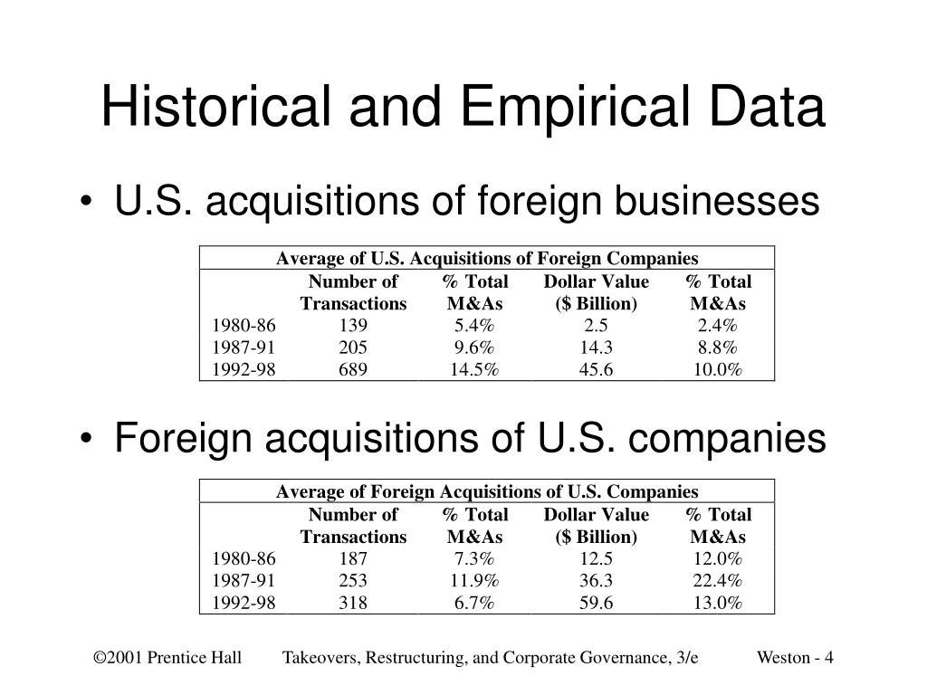 Historical and Empirical Data