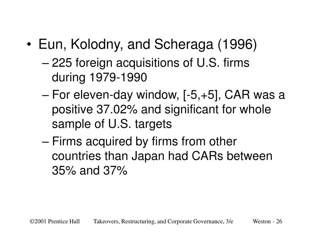 Eun, Kolodny, and Scheraga (1996)