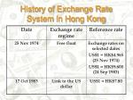 history of exchange rate system in hong kong5