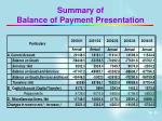 summary of balance of payment presentation16