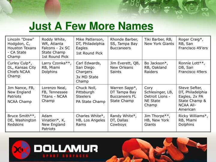 Just A Few More Names