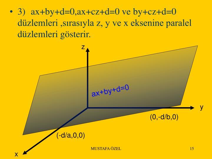 3)ax+by+d=0,ax+cz+d=0 ve by+cz+d=0 düzlemleri ,sırasıyla z, y ve x eksenine paralel düzlemleri gösterir.