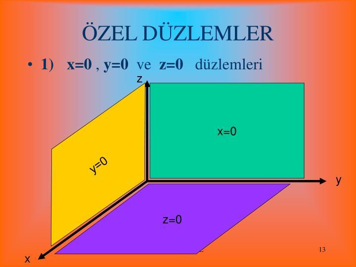 ÖZEL DÜZLEMLER