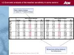 1 2 economic analysis of the weather sensitivity in some sectors31