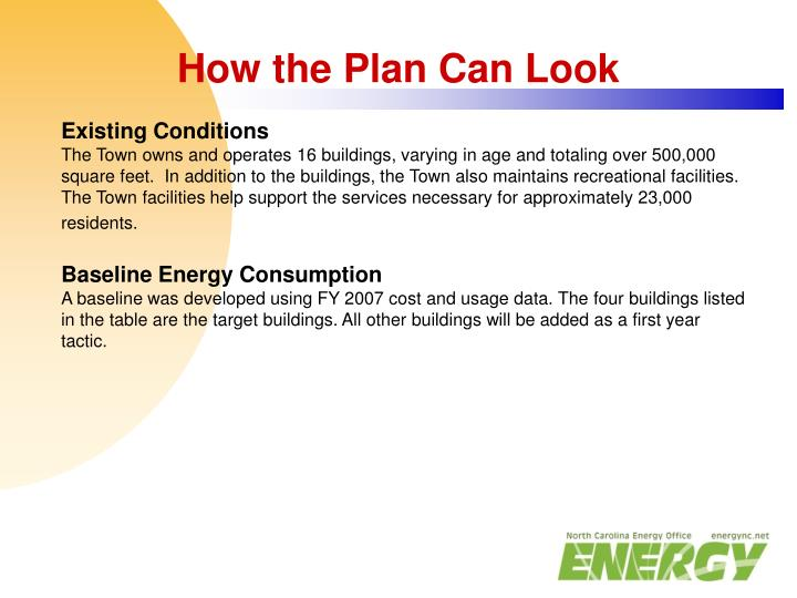 How the Plan Can Look
