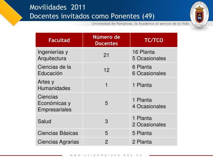 Movilidades  2011