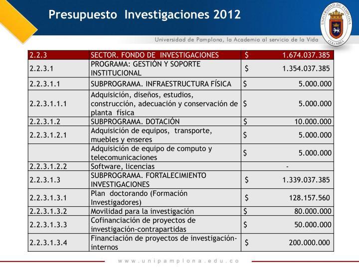 Presupuesto  Investigaciones 2012