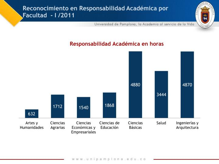 Reconocimiento en Responsabilidad Académica por