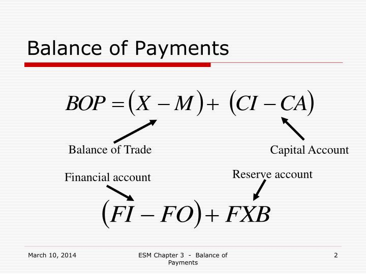 Balance of payments2