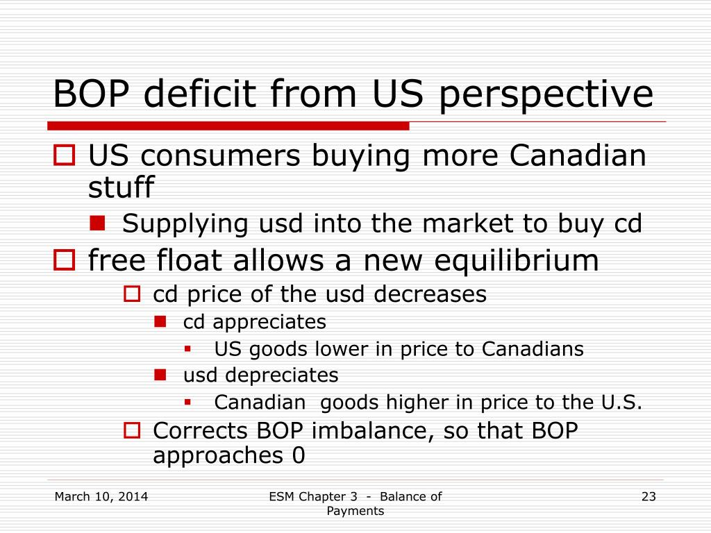 BOP deficit from US perspective