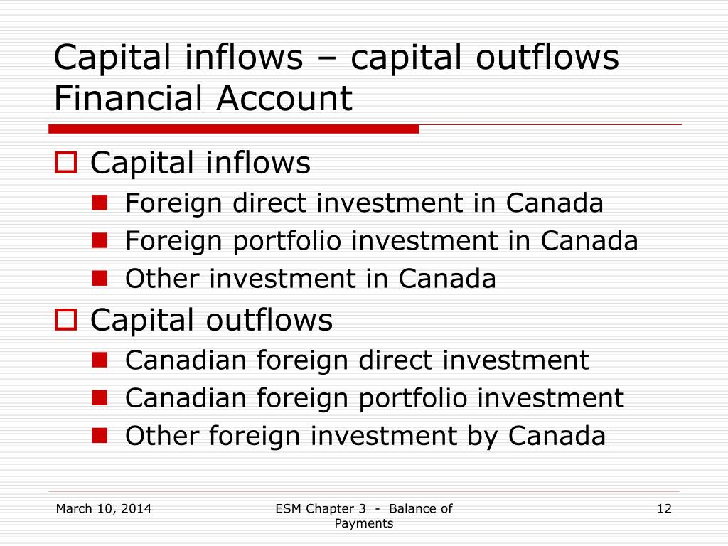 Capital inflows – capital outflows