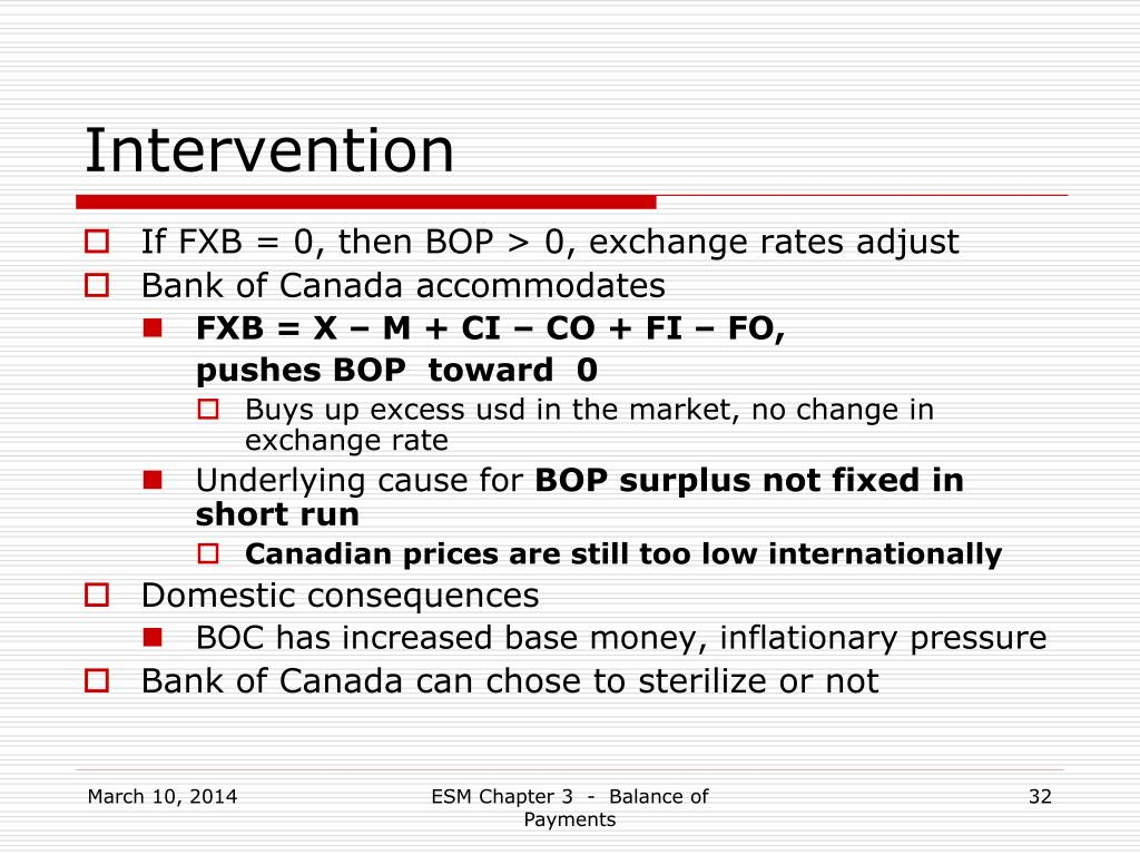 PPT - Balance of Payments PowerPoint Presentation - ID:86274