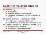 supply of the dollar debits20