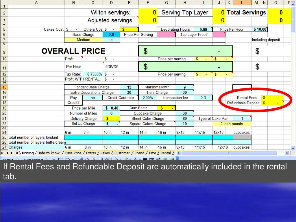 If Rental Fees and Refundable Deposit are automatically included in the rental tab.
