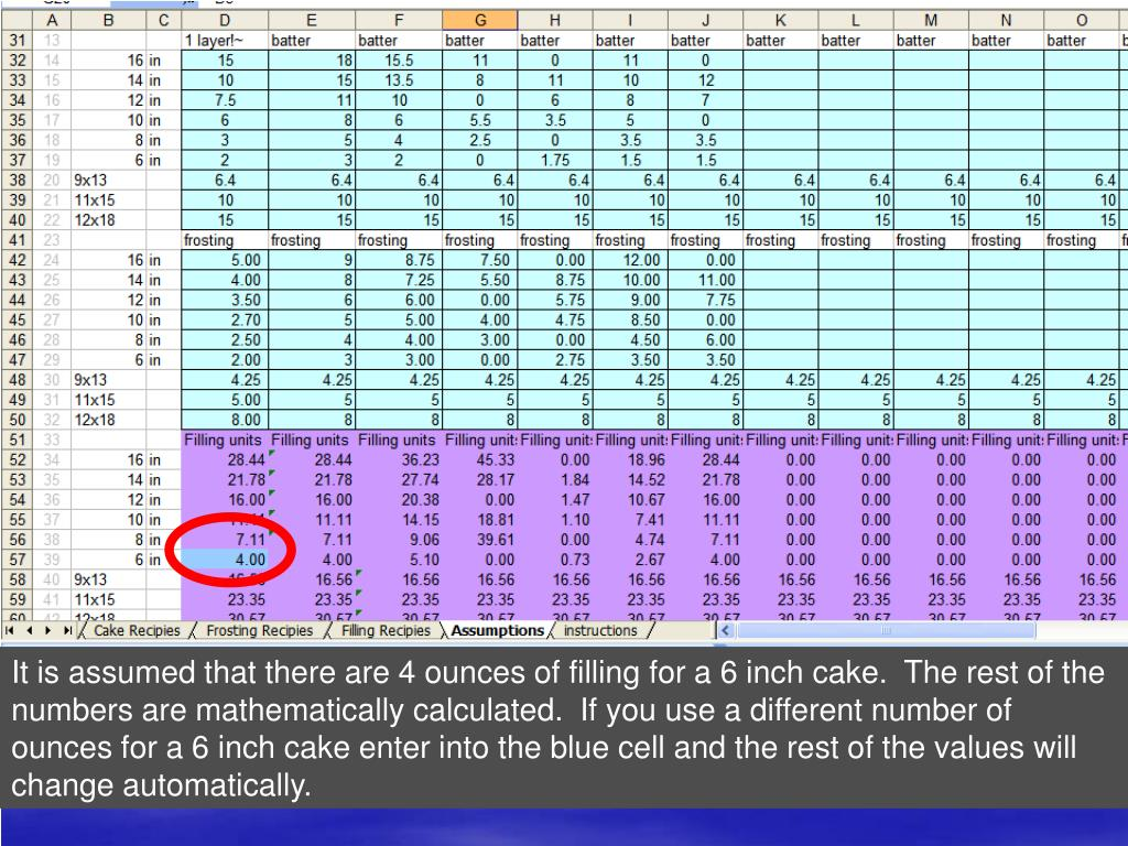 It is assumed that there are 4 ounces of filling for a 6 inch cake.  The rest of the numbers are mathematically calculated.  If you use a different number of ounces for a 6 inch cake enter into the blue cell and the rest of the values will change automatically.