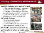unitized group rations ugrs