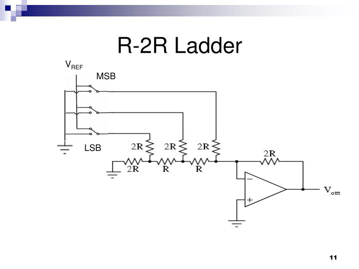 R-2R Ladder