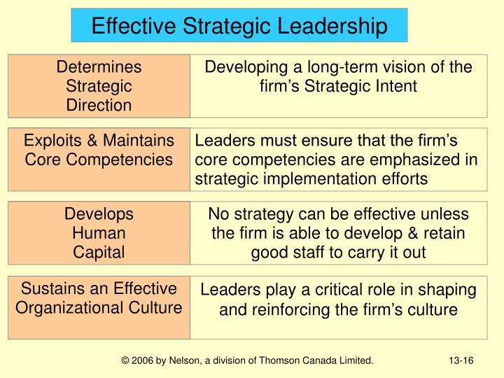 Effective Strategic Leadership