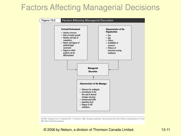 Factors Affecting Managerial Decisions